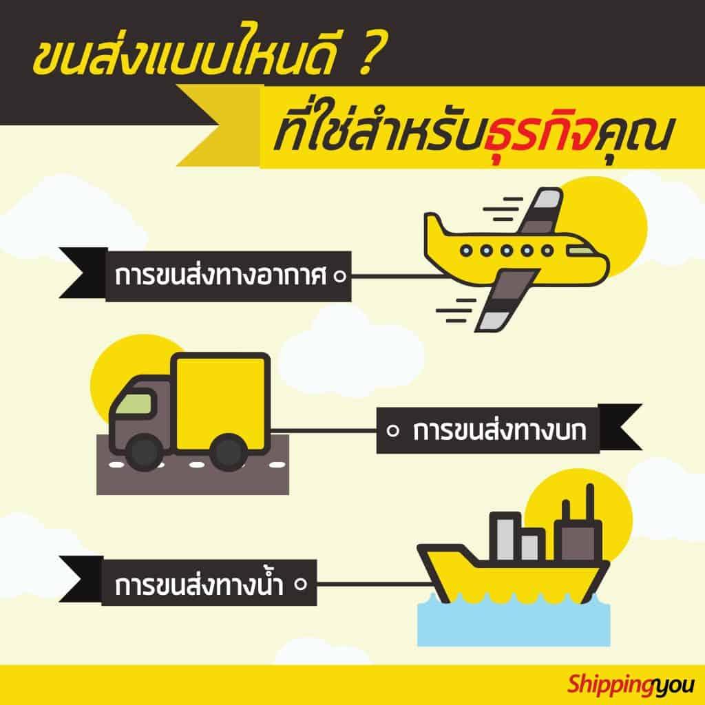 ชิปปิ้ง ชิปปิ้ง เลือกขนส่งแบบไหน ที่ใช่สำหรับธุรกิจ shippingyou1 1024x1024