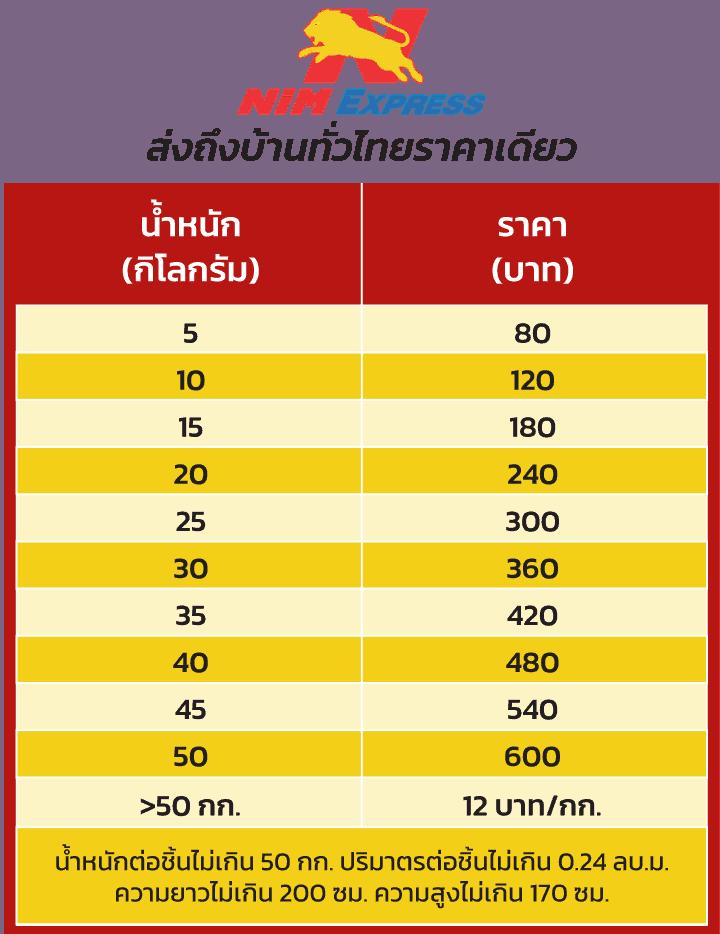 ชิปปิ้ง ค่าขนส่ง                                         shipping nim